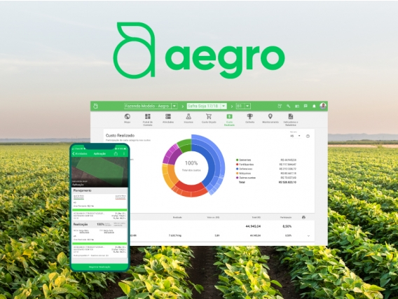 Software de Gestão Agrícola - Aegro